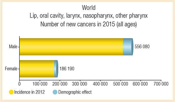 Epidemiology   OncologyPRO